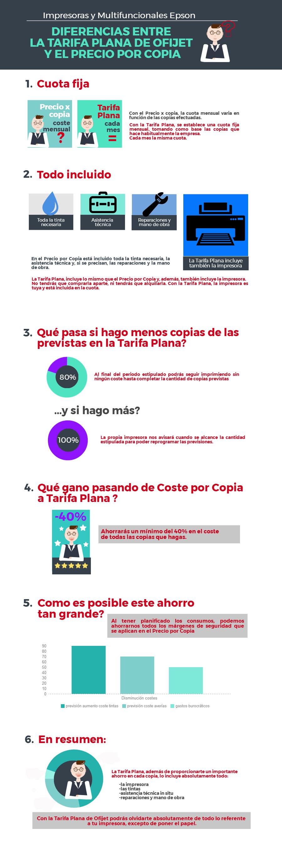 ld Infografia Tarifa Plana Ofijet